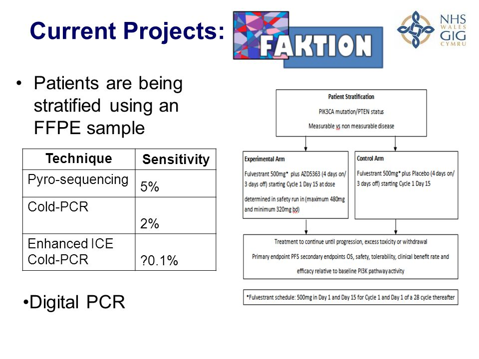 Current Projects: Patients are being stratified using an FFPE sample