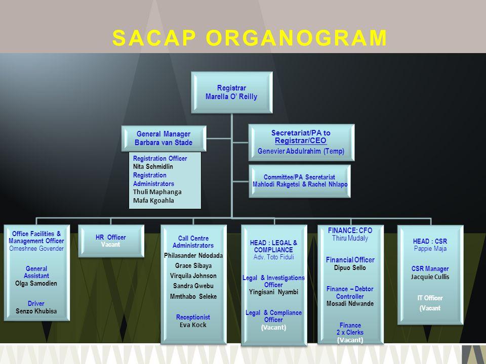 SACAP ORGANOGRAM Registrar Marella O' Reilly