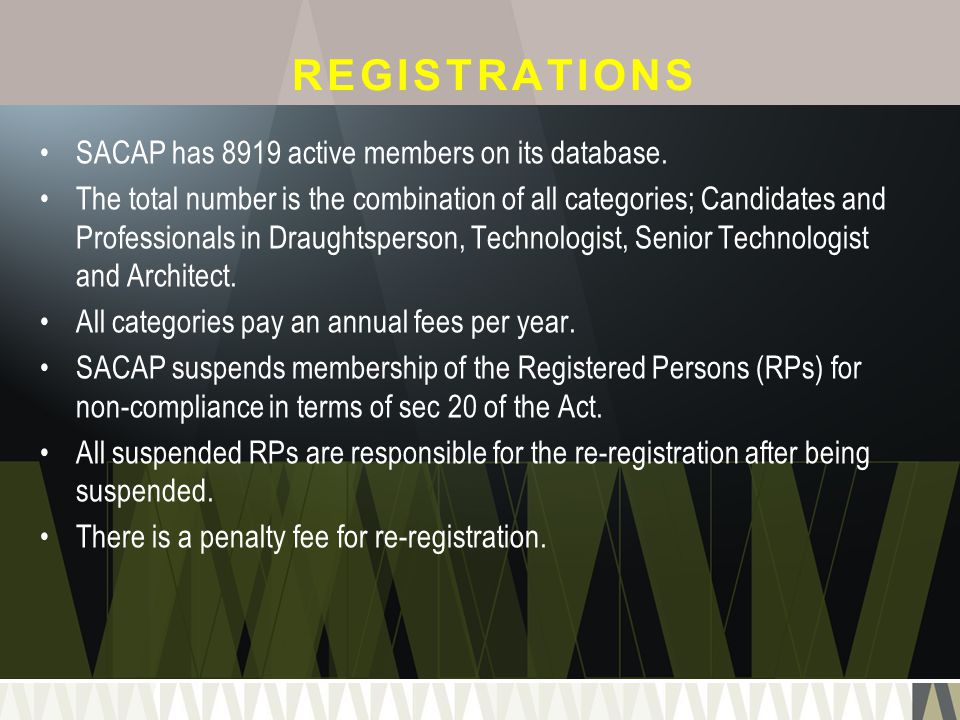 REGISTRATIONS SACAP has 8919 active members on its database.