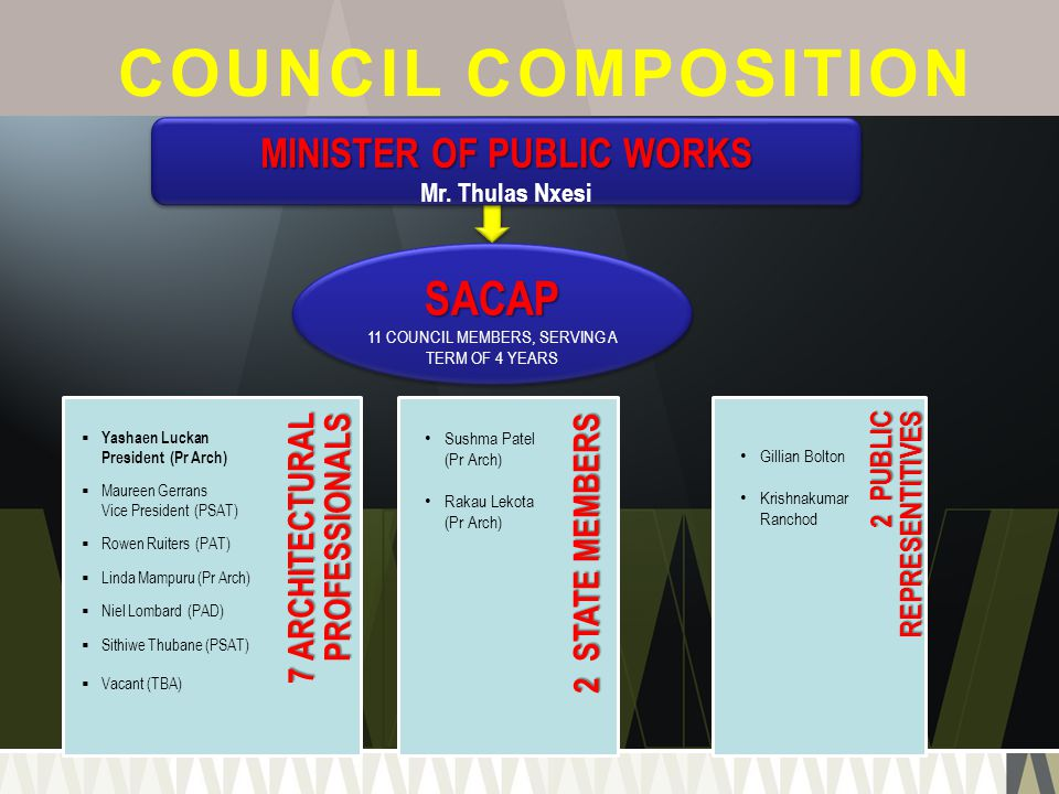 MINISTER OF PUBLIC WORKS