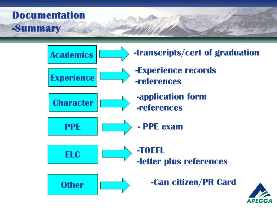 Documentation -Summary