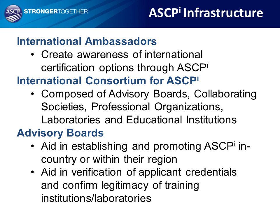 ASCPi Infrastructure International Ambassadors