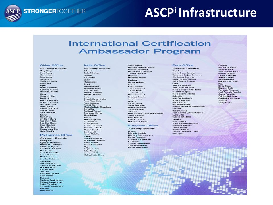 ASCPi Infrastructure