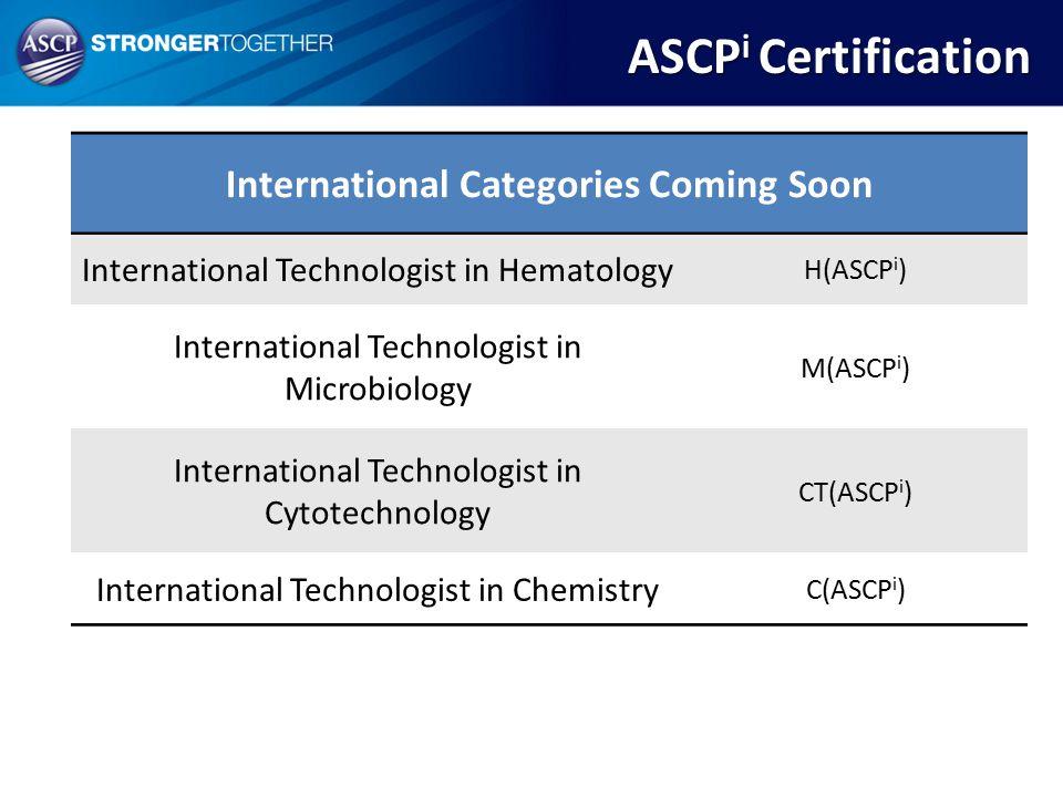 International Categories Coming Soon