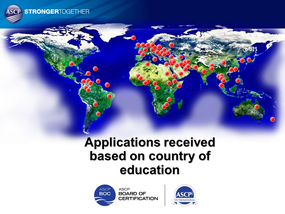 Applications received based on country of education