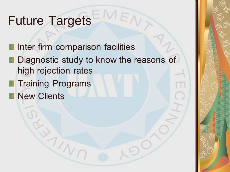 Future Targets Inter firm comparison facilities