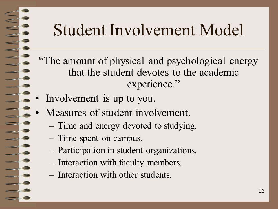 Student Involvement Model