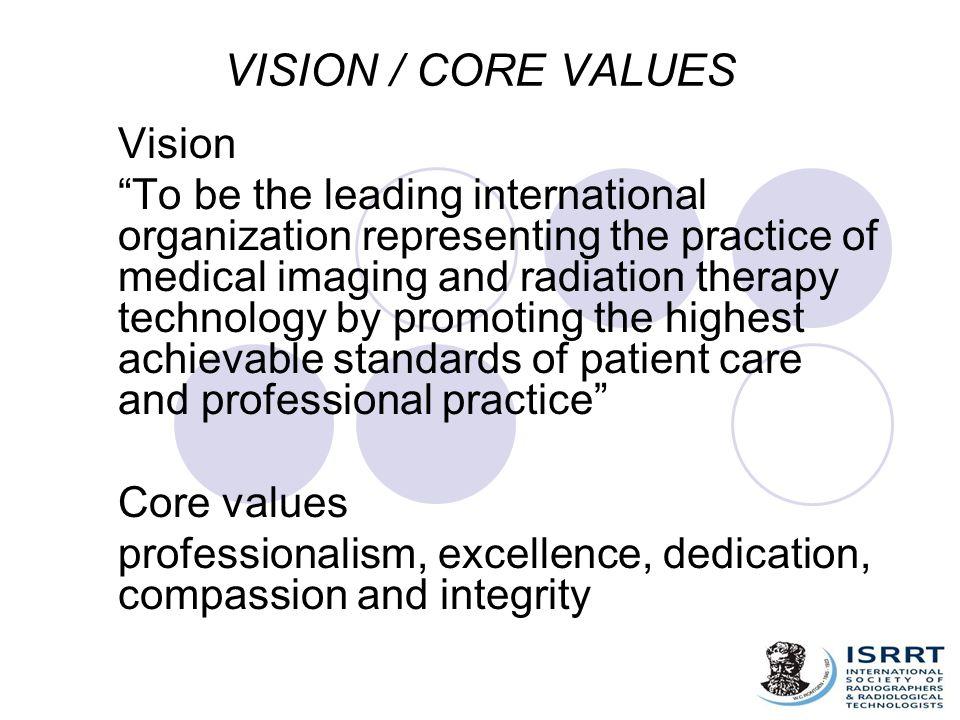 VISION / CORE VALUES Vision.