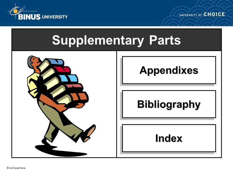 Supplementary Parts Appendixes Bibliography Index
