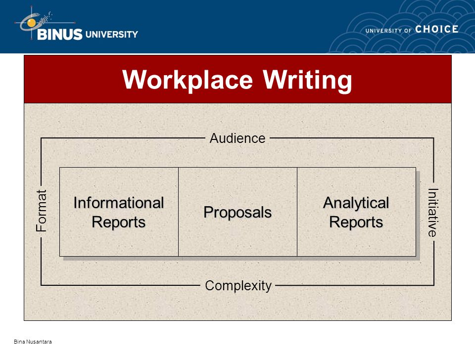 Workplace Writing Informational Reports Proposals Analytical Audience