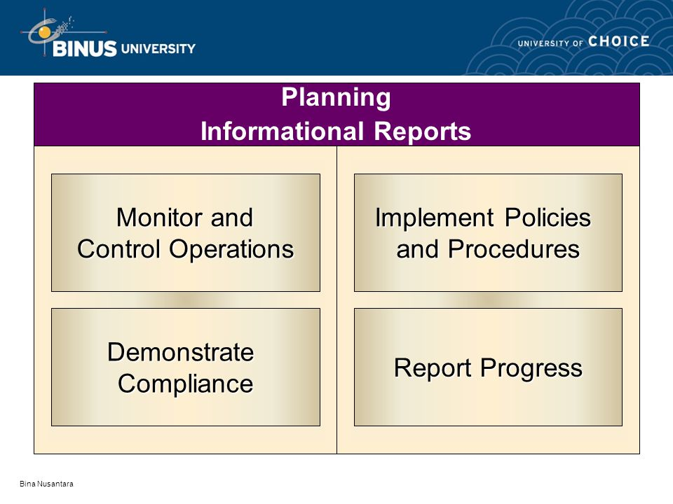Planning Informational Reports