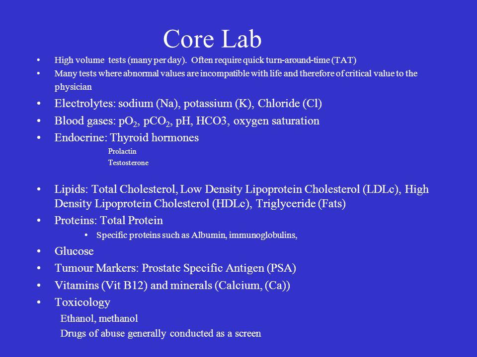 Core Lab Electrolytes: sodium (Na), potassium (K), Chloride (Cl)