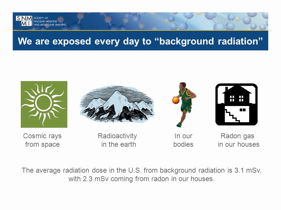 We are exposed every day to background radiation