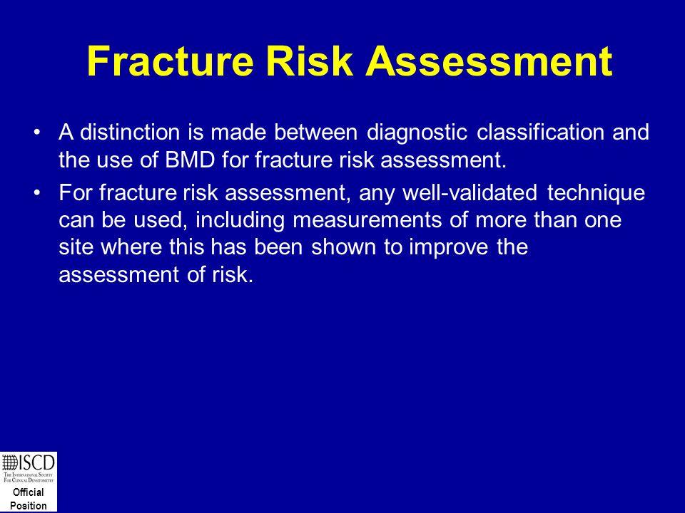 Fracture Risk Assessment