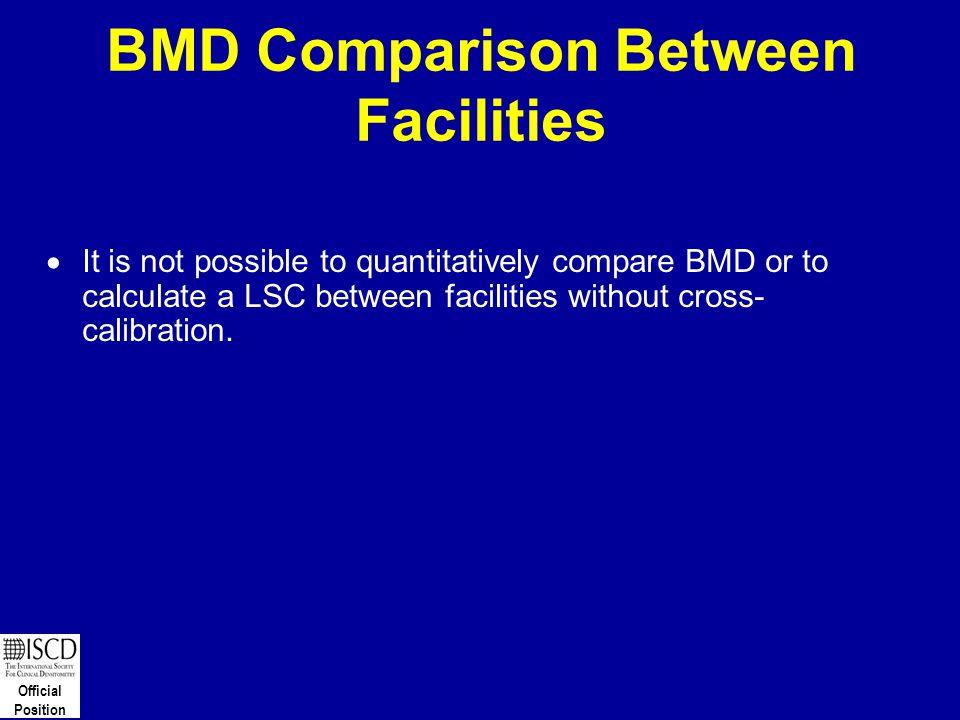 BMD Comparison Between Facilities