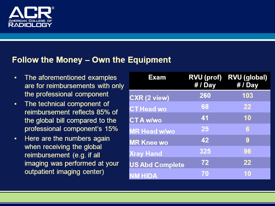 Follow the Money – Own the Equipment