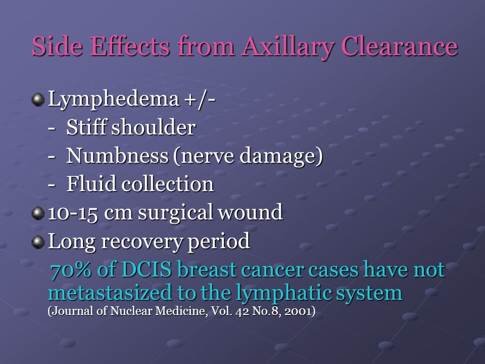 Side Effects from Axillary Clearance