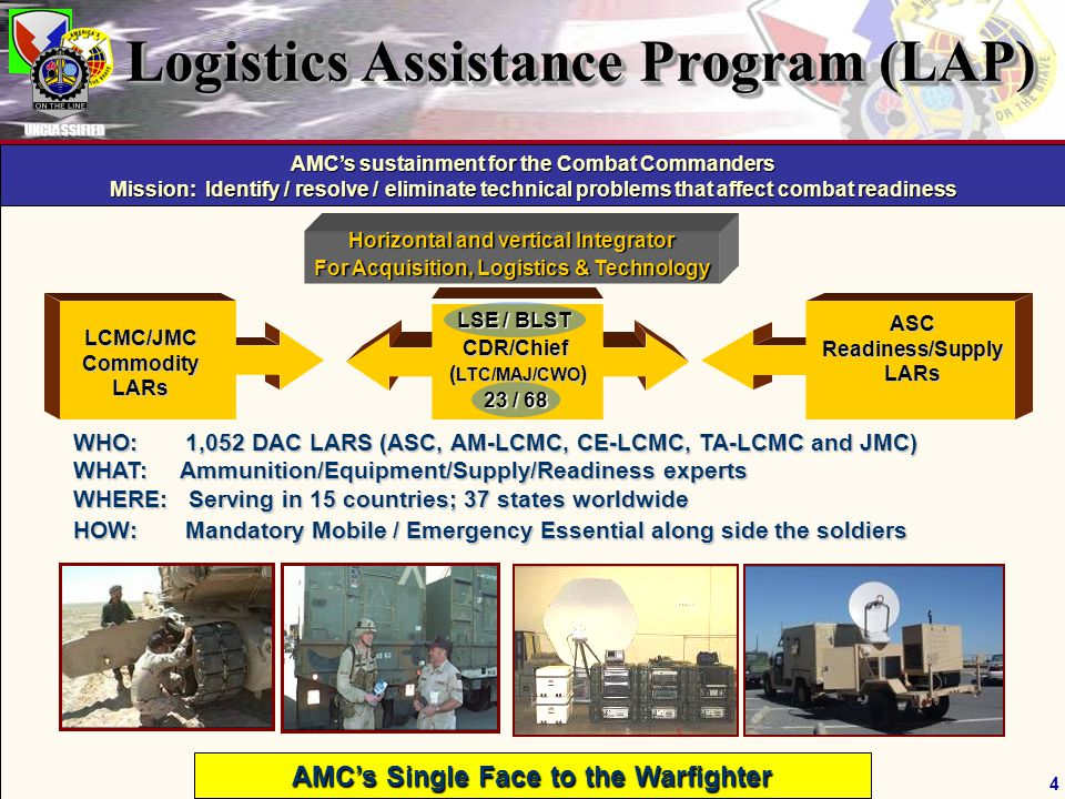 Logistics Assistance Program (LAP)