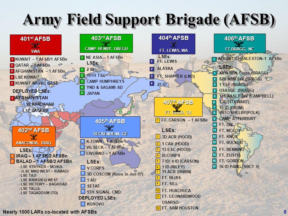 Army Field Support Brigade (AFSB)