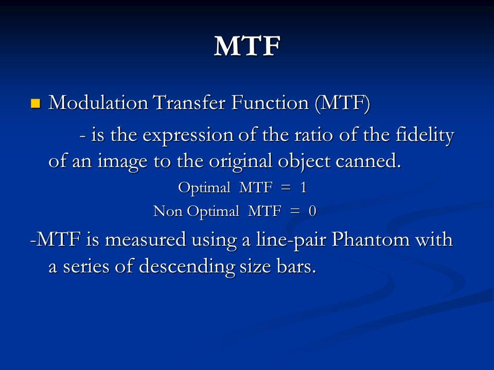 MTF Modulation Transfer Function (MTF)