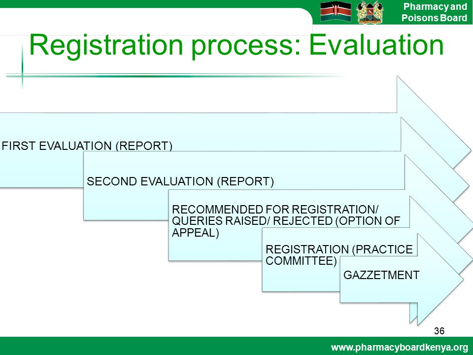 Registration process: Evaluation
