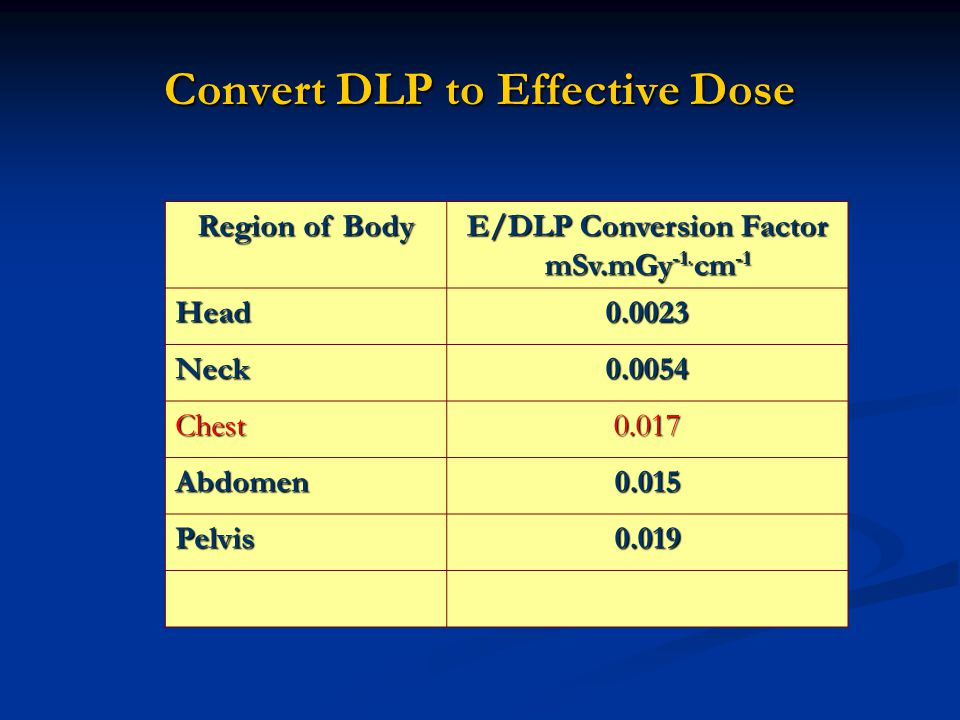 Convert DLP to Effective Dose