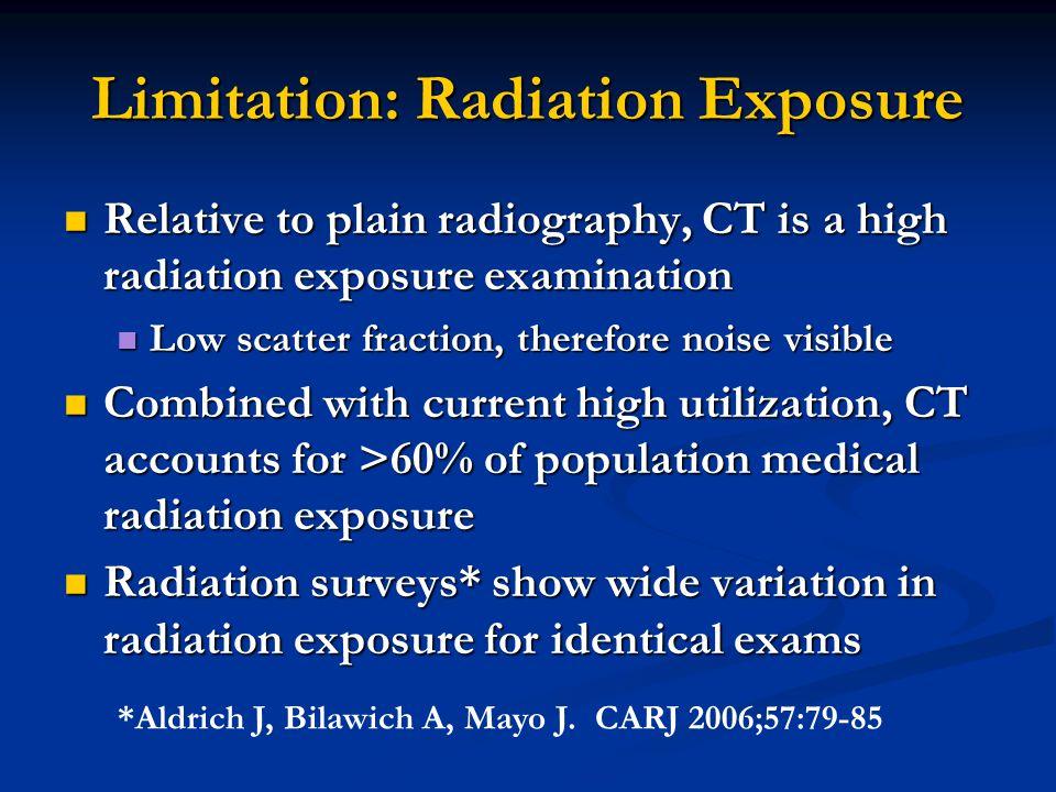 Limitation: Radiation Exposure