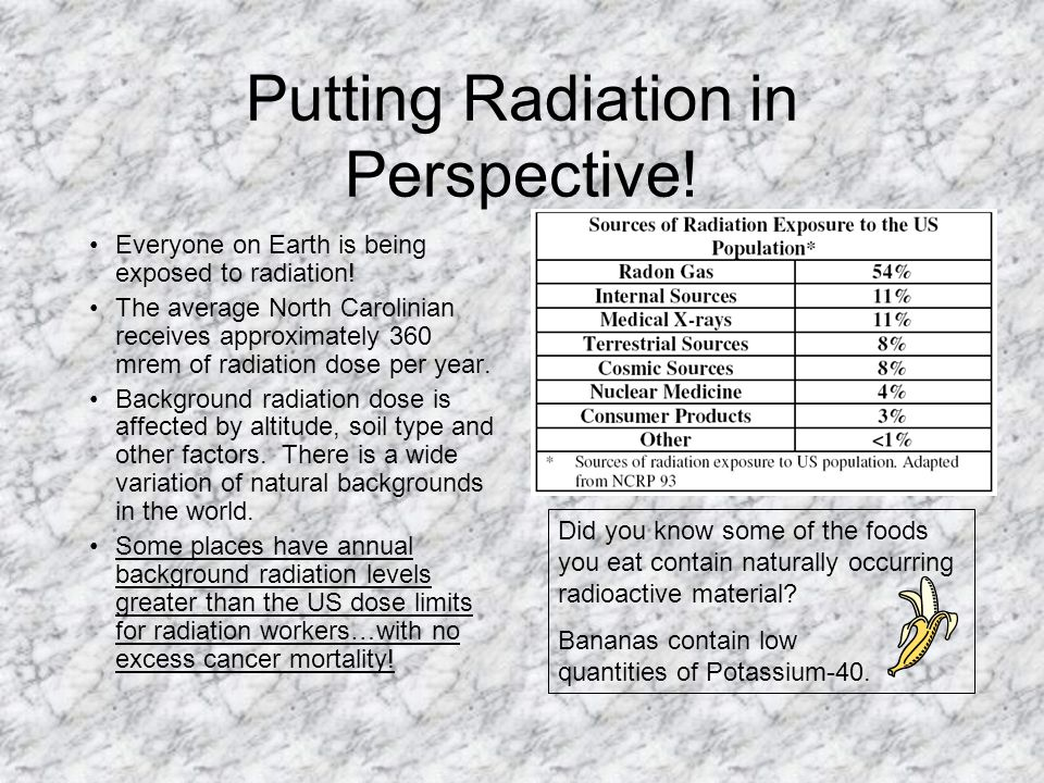 Putting Radiation in Perspective!