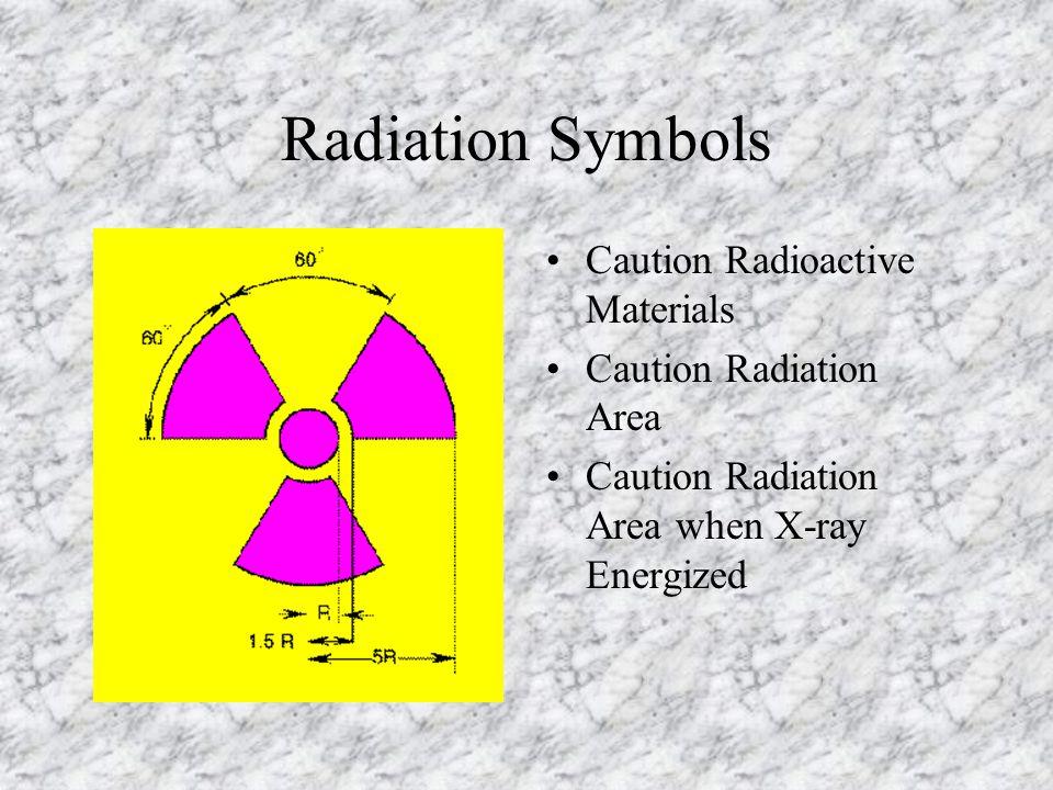 Radiation Symbols Caution Radioactive Materials Caution Radiation Area