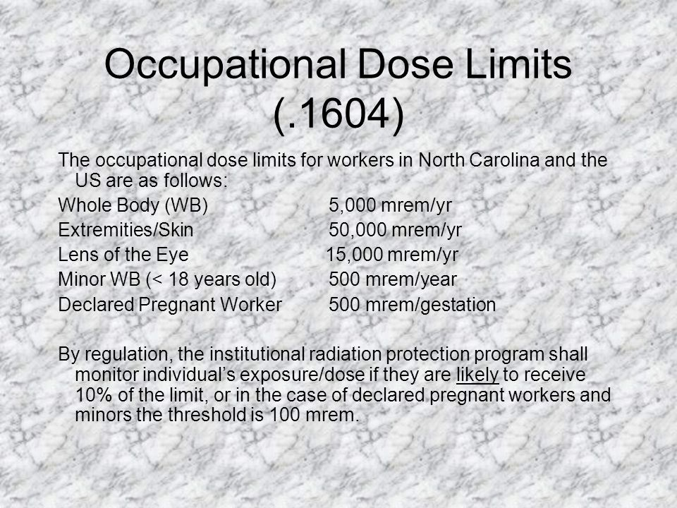 Occupational Dose Limits (.1604)