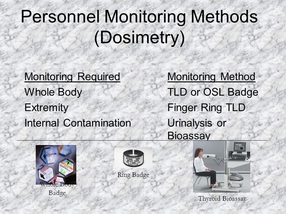 Personnel Monitoring Methods (Dosimetry)
