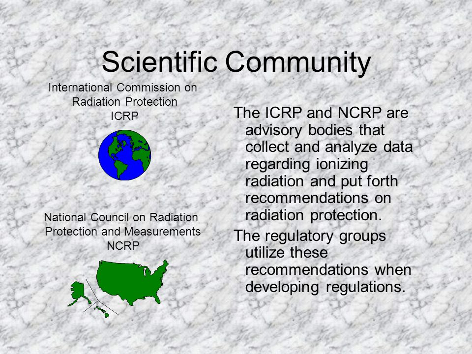 Scientific Community International Commission on. Radiation Protection. ICRP.