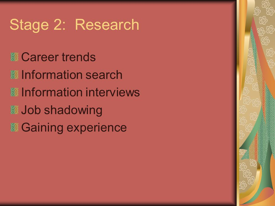 Stage 2: Research Career trends Information search