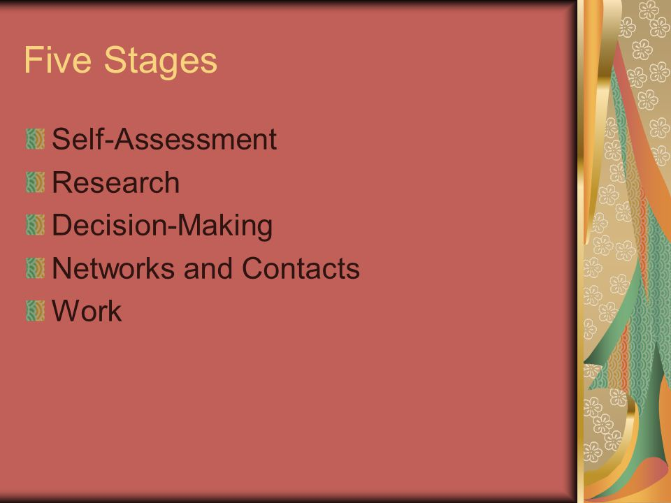Five Stages Self-Assessment Research Decision-Making