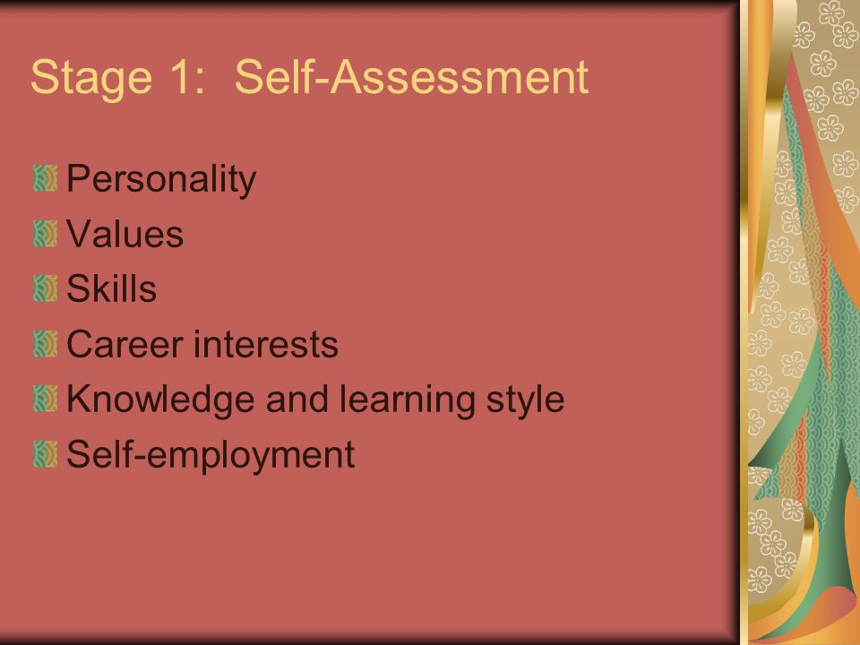 Stage 1: Self-Assessment