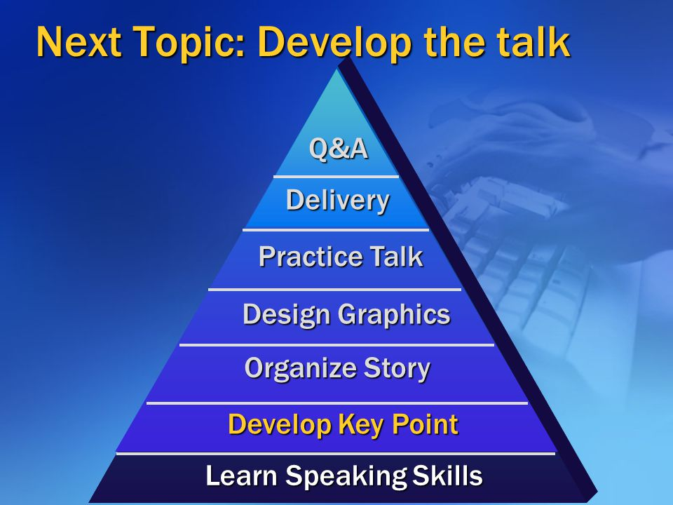 Next Topic: Develop the talk