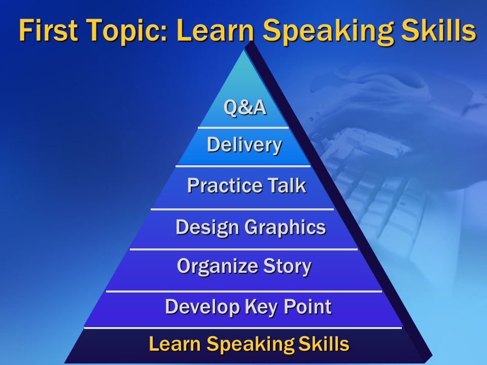 First Topic: Learn Speaking Skills