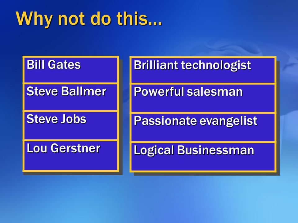 Why not do this… Brilliant technologist Bill Gates Powerful salesman