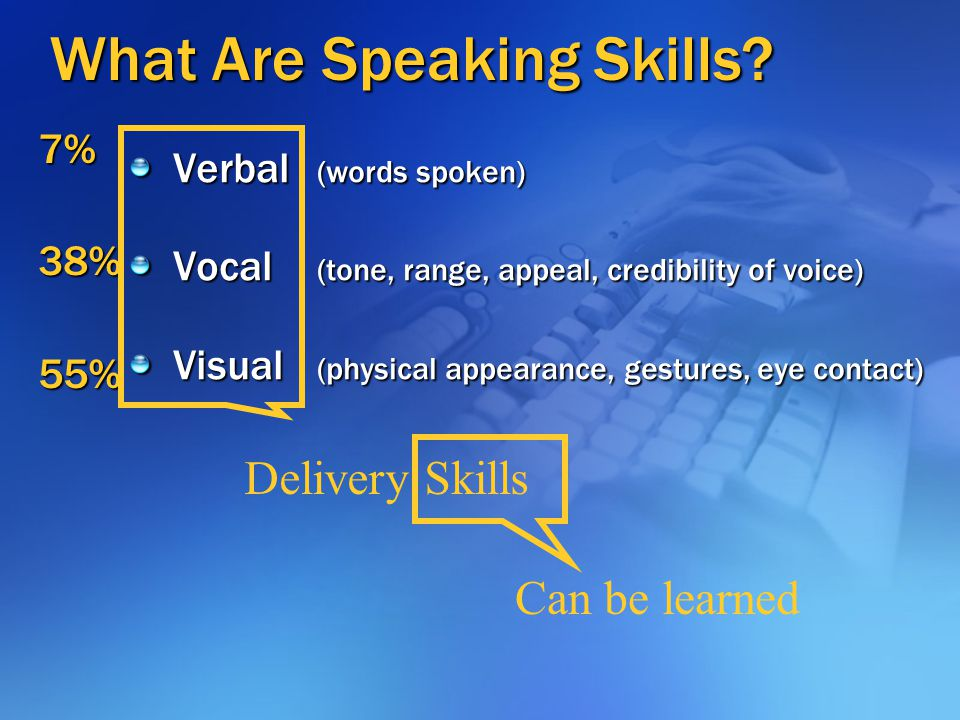 What Are Speaking Skills
