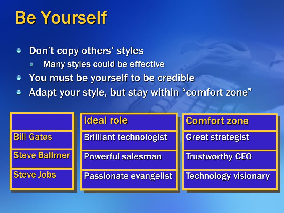 Be Yourself Don't copy others' styles Comfort zone Ideal role