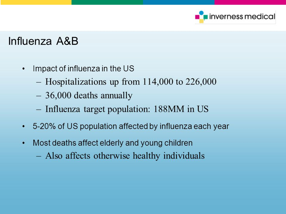 Influenza A&B Hospitalizations up from 114,000 to 226,000