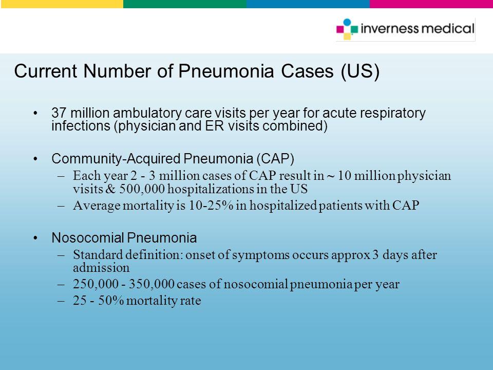 Current Number of Pneumonia Cases (US)