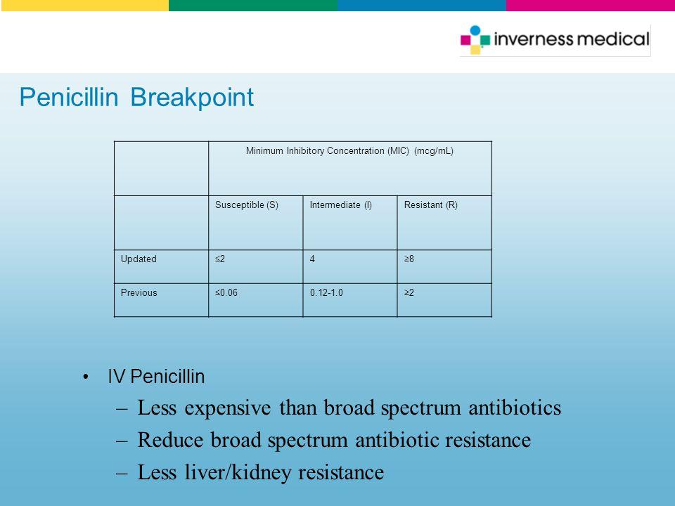 Penicillin Breakpoint