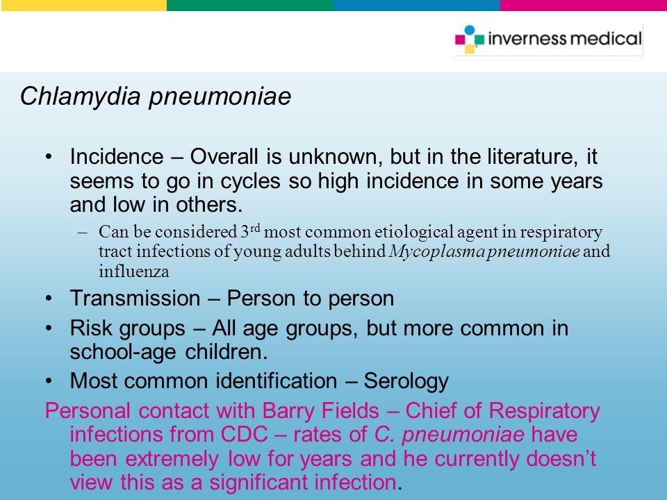 Chlamydia pneumoniae