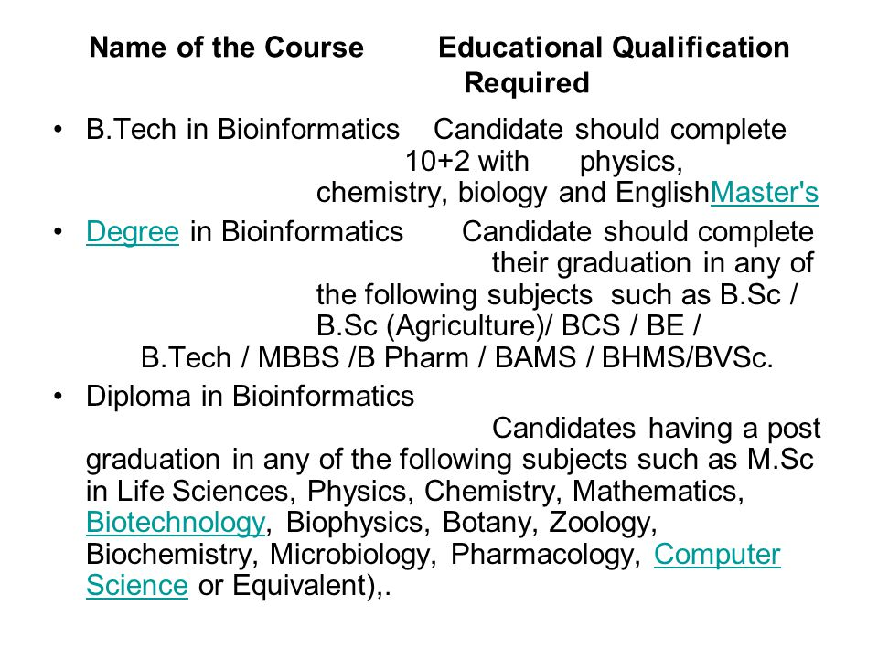 Name of the Course Educational Qualification Required