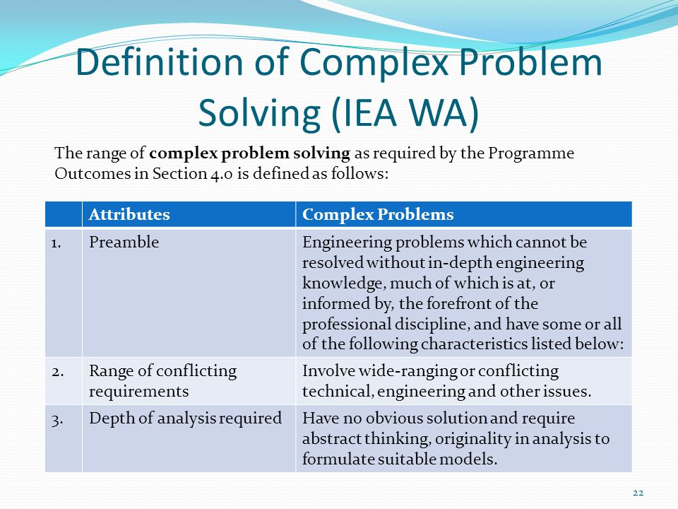 Definition of Complex Problem Solving (IEA WA)