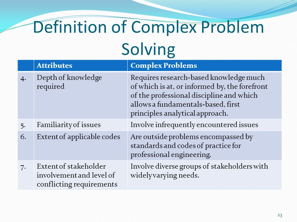 Definition of Complex Problem Solving