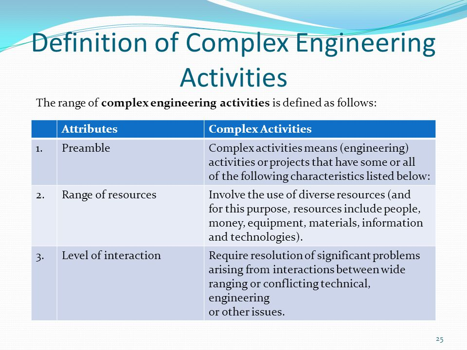Definition of Complex Engineering Activities