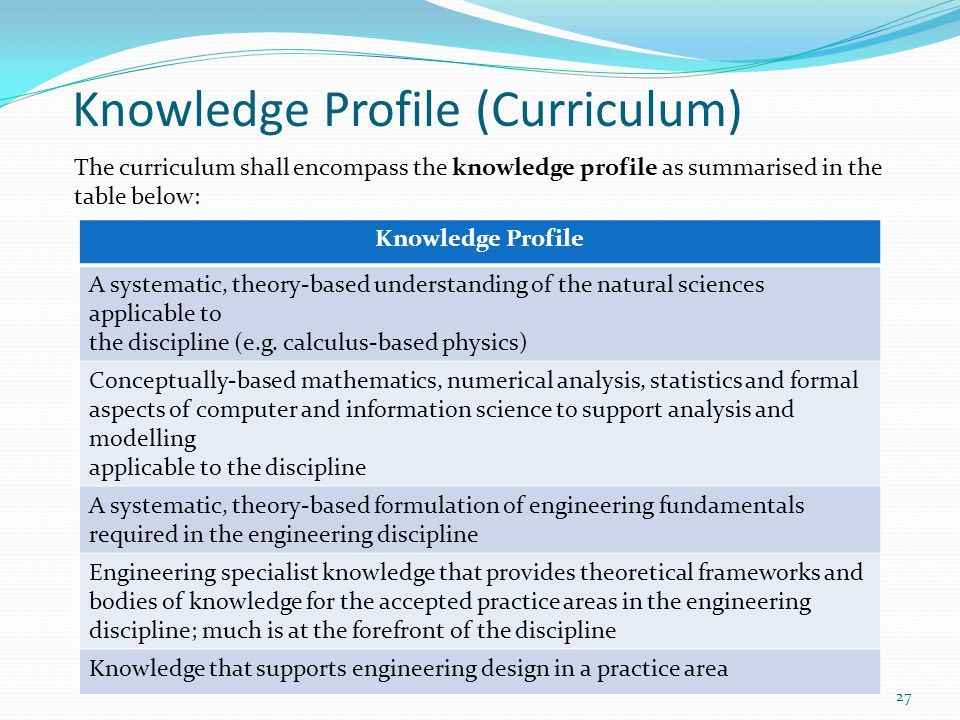 Knowledge Profile (Curriculum)
