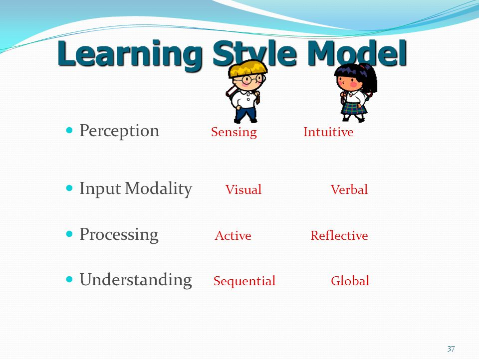 Learning Style Model Perception Sensing Intuitive
